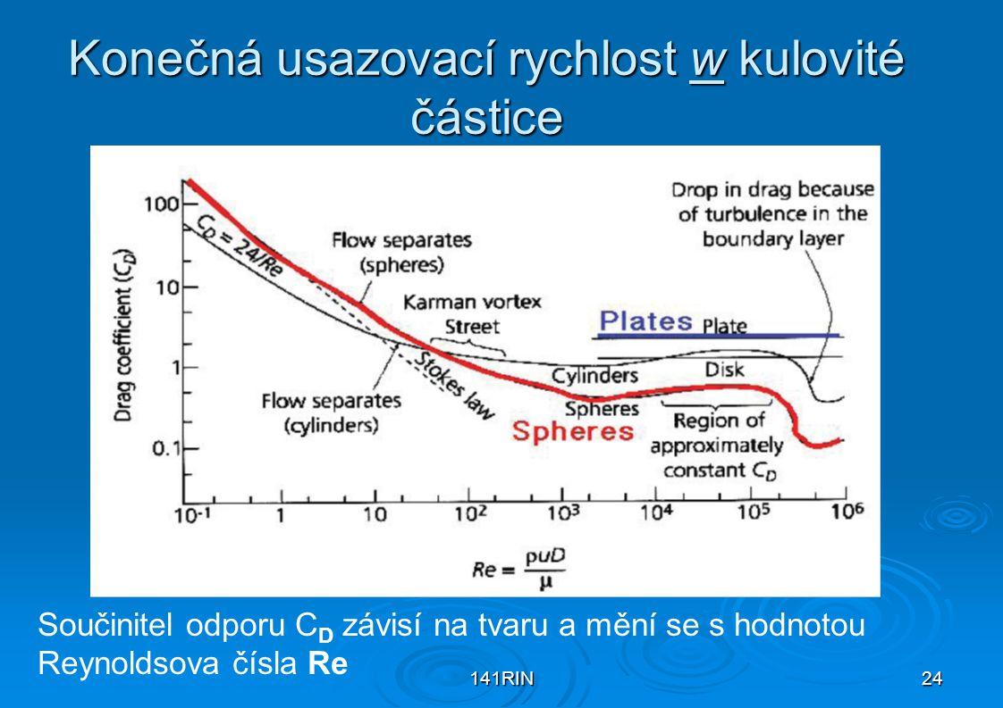 141RIN24 Konečná usazovací rychlost w kulovité částice Součinitel odporu C D závisí na tvaru a mění se s hodnotou Reynoldsova čísla Re