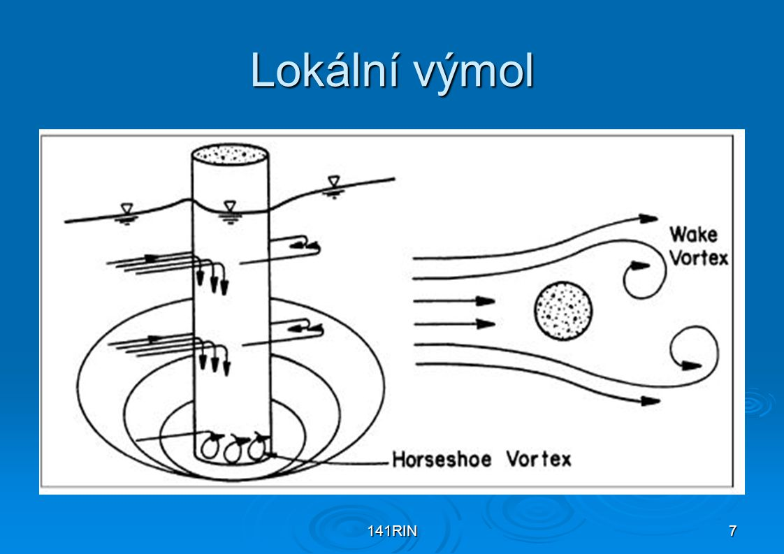 141RIN8 Spotřeba energie proudu Transport splavenin zmenšuje rychlost vody – což lze dokázat úvahou o hybnosti, kde hmotnost M objemu V směsi vody a splavenin je V 1 kde hmotnost M objemu V směsi vody a splavenin je V 1 je objem splavenin, tedy rychlost směsi v s
