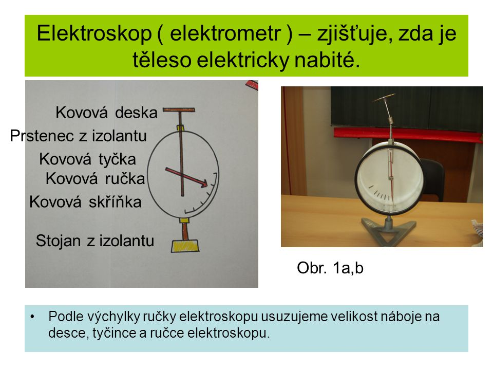 Elektroskop ( elektrometr ) – zjišťuje, zda je těleso elektricky nabité. Podle výchylky ručky elektroskopu usuzujeme velikost náboje na desce, tyčince