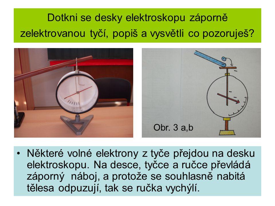 Vysvětli, co se stane, když spojíme kladně nabitý elektroskop se Zemí.