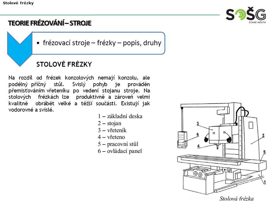 frézovací stroje – frézky – popis, druhy TEORIE FRÉZOVÁNÍ – STROJE Stolové frézky Na rozdíl od frézek konzolových nemají konzolu, ale podélný příčný s