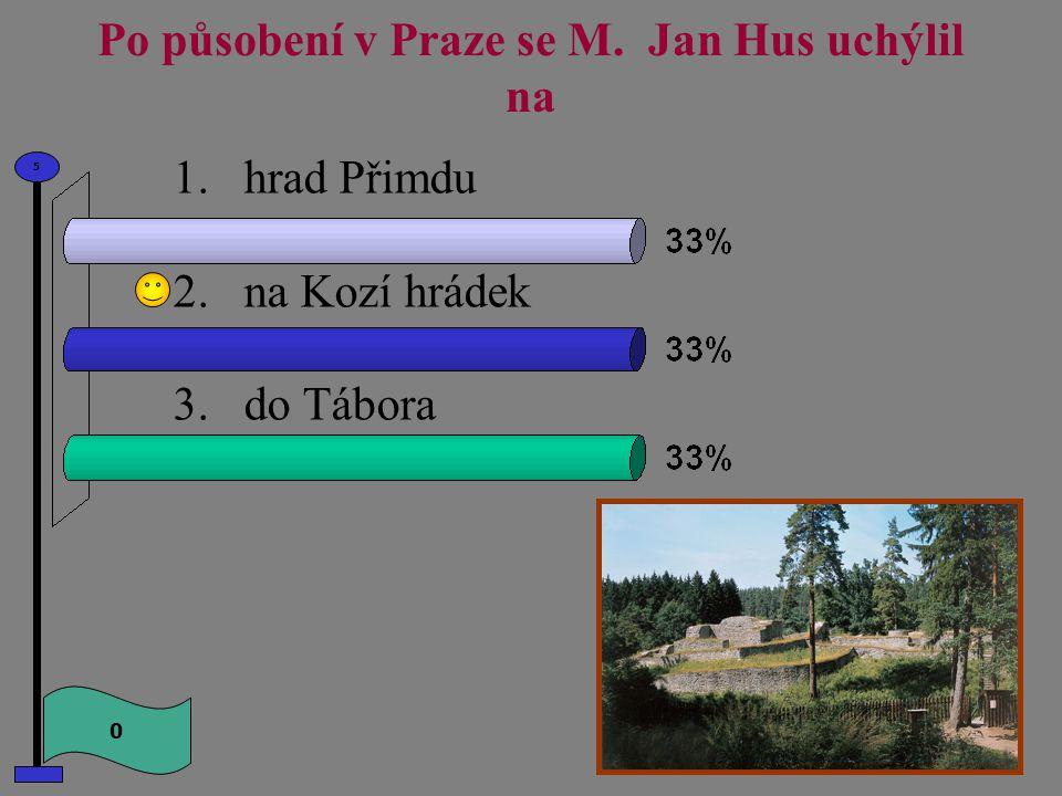 Po působení v Praze se M. Jan Hus uchýlil na 1.hrad Přimdu 2.na Kozí hrádek 3.do Tábora 0 5
