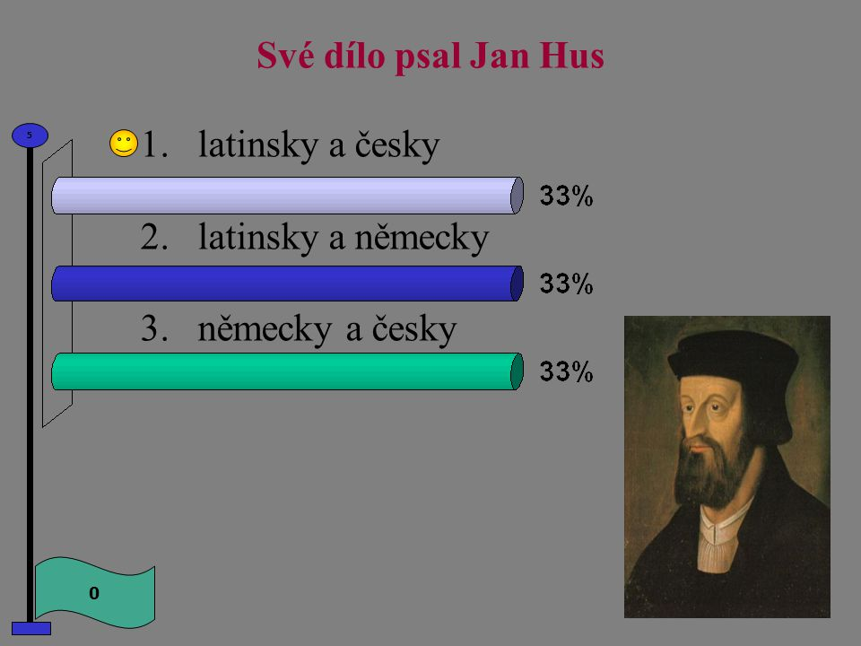 Jan Hus byl upálen v Kostnici 1.5. července 1415 2.6. července 1415 3.6. července 1514 0 5