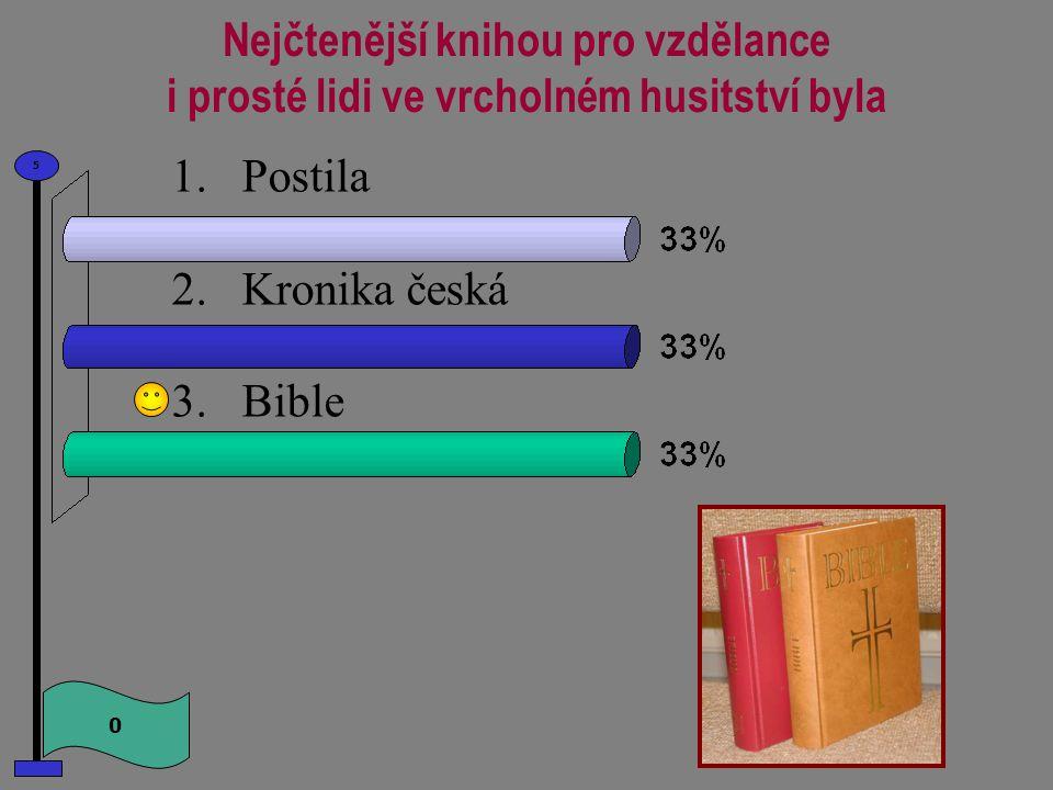 Nejčtenější knihou pro vzdělance i prosté lidi ve vrcholném husitství byla 0 5 1.Postila 2.Kronika česká 3.Bible