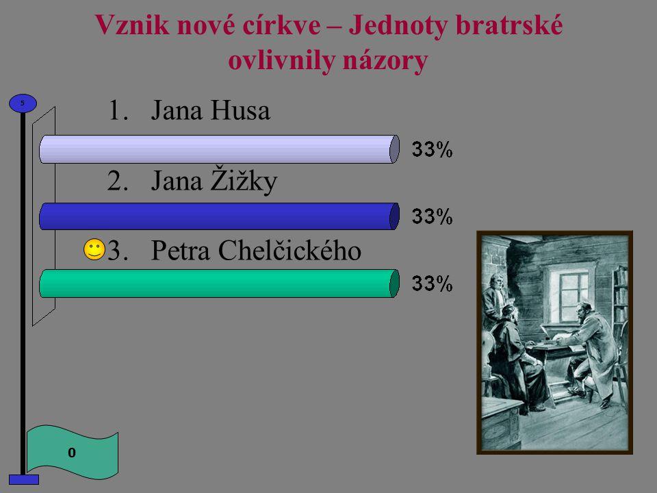 Vznik nové církve – Jednoty bratrské ovlivnily názory 0 5 1.Jana Husa 2.Jana Žižky 3.Petra Chelčického