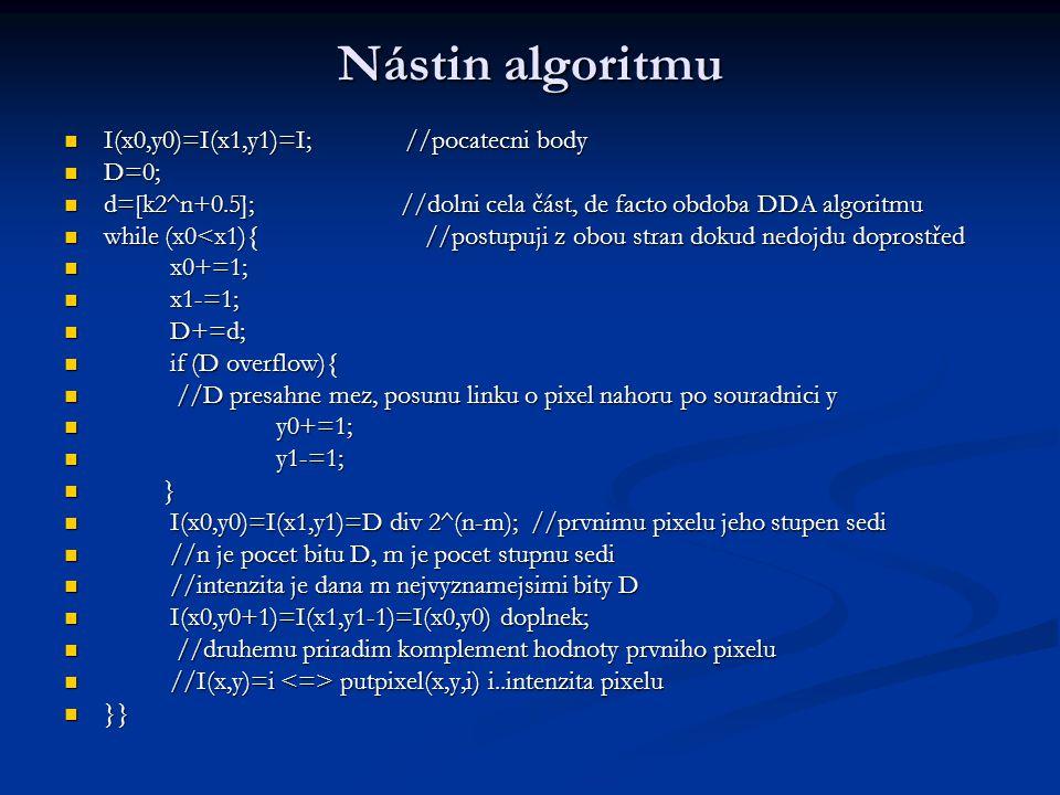 Nástin algoritmu I(x0,y0)=I(x1,y1)=I; //pocatecni body I(x0,y0)=I(x1,y1)=I; //pocatecni body D=0; D=0; d=[k2^n+0.5]; //dolni cela část, de facto obdoba DDA algoritmu d=[k2^n+0.5]; //dolni cela část, de facto obdoba DDA algoritmu while (x0<x1){ //postupuji z obou stran dokud nedojdu doprostřed while (x0<x1){ //postupuji z obou stran dokud nedojdu doprostřed x0+=1; x0+=1; x1-=1; x1-=1; D+=d; D+=d; if (D overflow){ if (D overflow){ //D presahne mez, posunu linku o pixel nahoru po souradnici y //D presahne mez, posunu linku o pixel nahoru po souradnici y y0+=1; y0+=1; y1-=1; y1-=1; } } I(x0,y0)=I(x1,y1)=D div 2^(n-m); //prvnimu pixelu jeho stupen sedi I(x0,y0)=I(x1,y1)=D div 2^(n-m); //prvnimu pixelu jeho stupen sedi //n je pocet bitu D, m je pocet stupnu sedi //n je pocet bitu D, m je pocet stupnu sedi //intenzita je dana m nejvyznamejsimi bity D //intenzita je dana m nejvyznamejsimi bity D I(x0,y0+1)=I(x1,y1-1)=I(x0,y0) doplnek; I(x0,y0+1)=I(x1,y1-1)=I(x0,y0) doplnek; //druhemu priradim komplement hodnoty prvniho pixelu //druhemu priradim komplement hodnoty prvniho pixelu //I(x,y)=i putpixel(x,y,i)i..intenzita pixelu //I(x,y)=i putpixel(x,y,i)i..intenzita pixelu }} }}