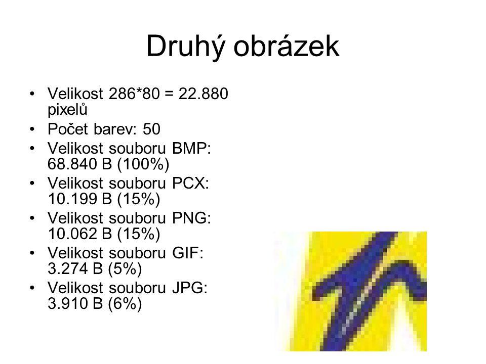 Velikost 286*80 = 22.880 pixelů Počet barev: 50 Velikost souboru BMP: 68.840 B (100%) Velikost souboru PCX: 10.199 B (15%) Velikost souboru PNG: 10.06