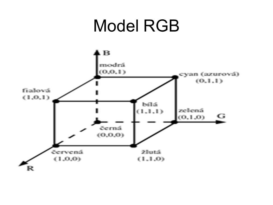 Velikost 600*450 = 270.000 pixelů Počet barev: 130.653 Velikost souboru BMP: 810 kB (100%) Velikost souboru PCX: 885 kB (109%) Velikost souboru PNG: 507 kB (63%) Velikost souboru GIF: 172 kB (21%) – 256 barev Velikost souboru JPG: 73 kB (9%)