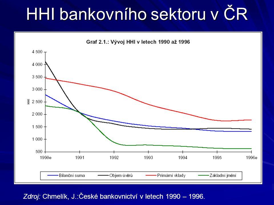 Chamberlinův model – rovnováha v dlouhém období CZK/Q Q D P* Q* MR LMC d = AR LAC v LR platí podmínka nulového ekonomického zisku – LAC = AR křivka skutečné poptávky (D) protíná křivku očekávané poptávky (d) v bodě jejího dotyku s LAC