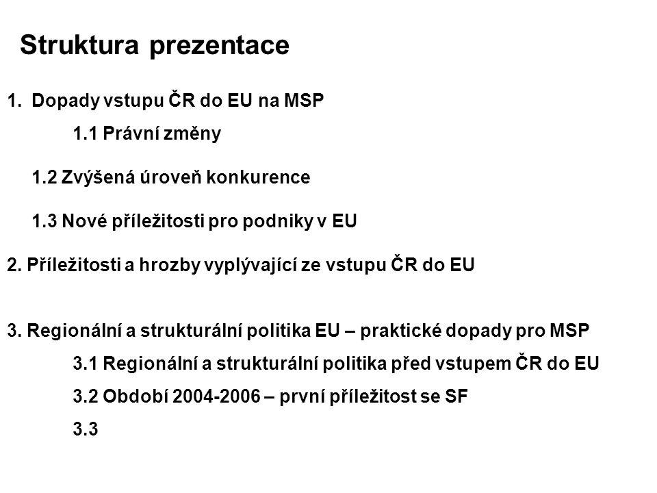 Struktura prezentace 1.Dopady vstupu ČR do EU na MSP 1.1 Právní změny 1.2 Zvýšená úroveň konkurence 1.3 Nové příležitosti pro podniky v EU 2.