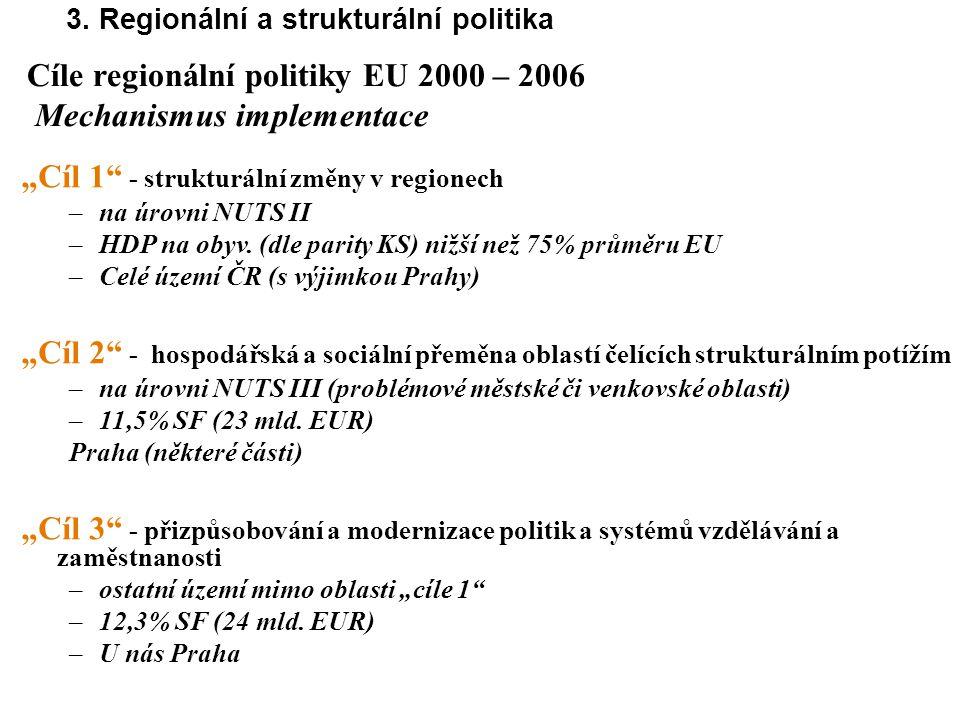 """Cíle regionální politiky EU 2000 – 2006 Mechanismus implementace """"Cíl 1 - strukturální změny v regionech –na úrovni NUTS II –HDP na obyv."""