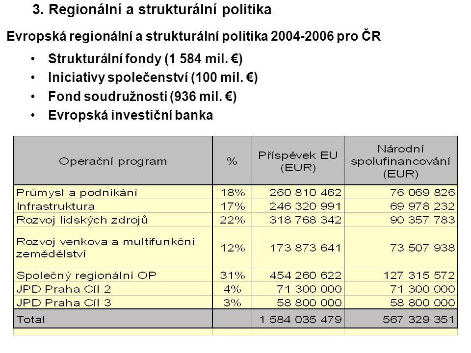 Evropská regionální a strukturální politika 2004-2006 pro ČR Strukturální fondy (1 584 mil.