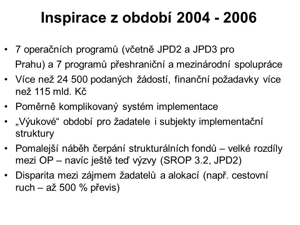 Inspirace z období 2004 - 2006 7 operačních programů (včetně JPD2 a JPD3 pro Prahu) a 7 programů přeshraniční a mezinárodní spolupráce Více než 24 500 podaných žádostí, finanční požadavky více než 115 mld.