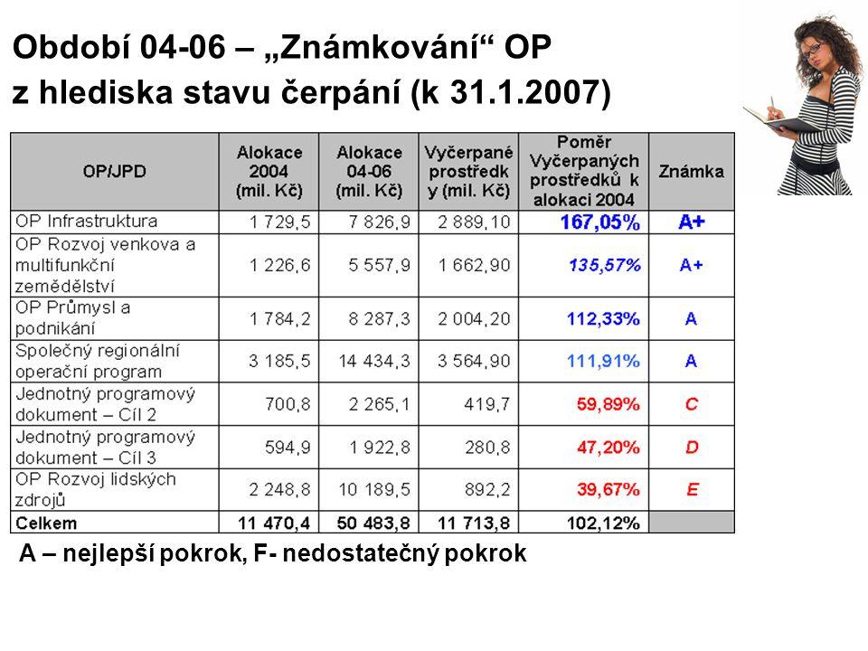 """Období 04-06 – """"Známkování OP z hlediska stavu čerpání (k 31.1.2007) A – nejlepší pokrok, F- nedostatečný pokrok"""