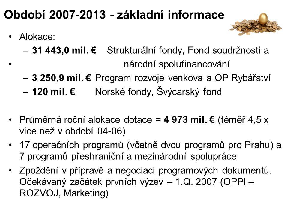 Období 2007-2013 - základní informace Alokace: –31 443,0 mil.