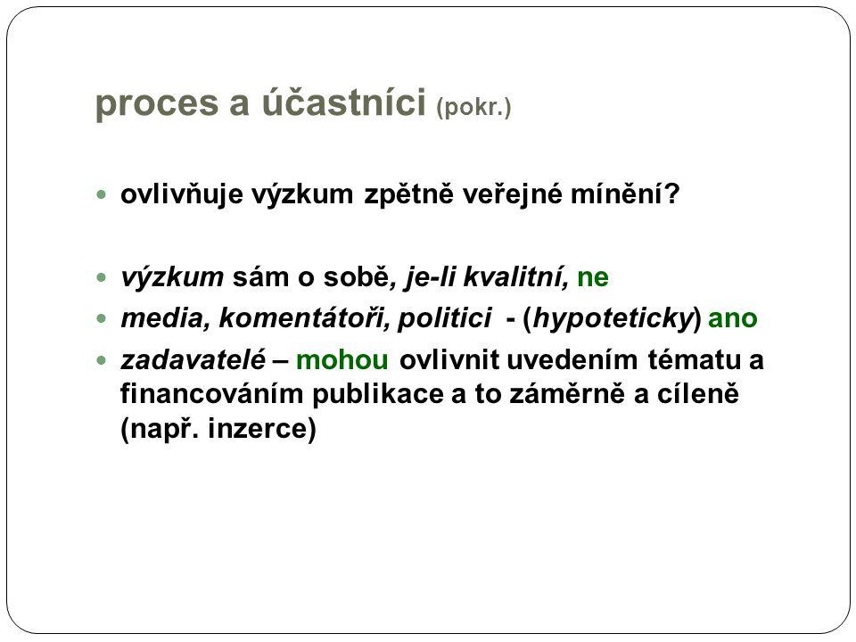 proces a účastníci (pokr.) ovlivňuje výzkum zpětně veřejné mínění? výzkum sám o sobě, je-li kvalitní, ne media, komentátoři, politici - (hypoteticky)
