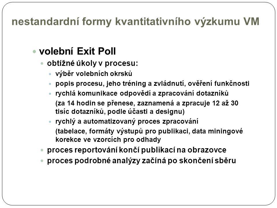 volební Exit Poll obtížné úkoly v procesu: výběr volebních okrsků popis procesu, jeho tréning a zvládnutí, ověření funkčnosti rychlá komunikace odpově