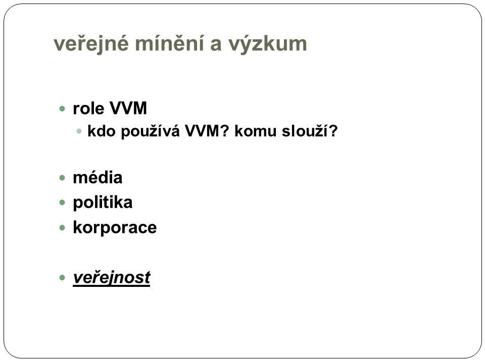veřejné mínění a výzkum role VVM jak se používá VVM.