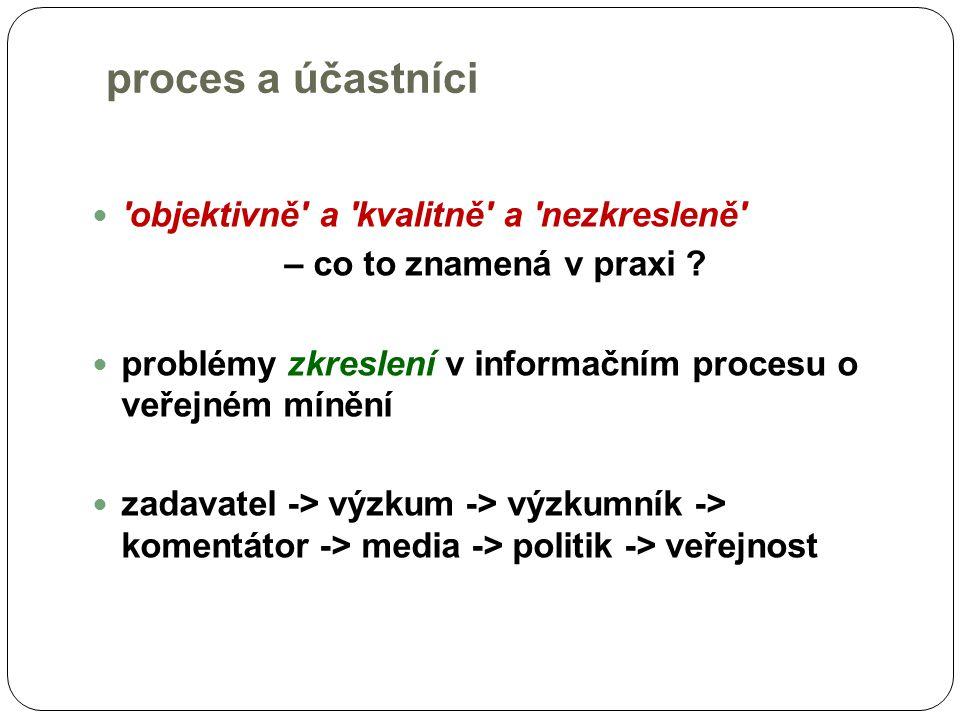 proces a účastníci 'objektivně' a 'kvalitně' a 'nezkresleně' – co to znamená v praxi ? problémy zkreslení v informačním procesu o veřejném mínění zada