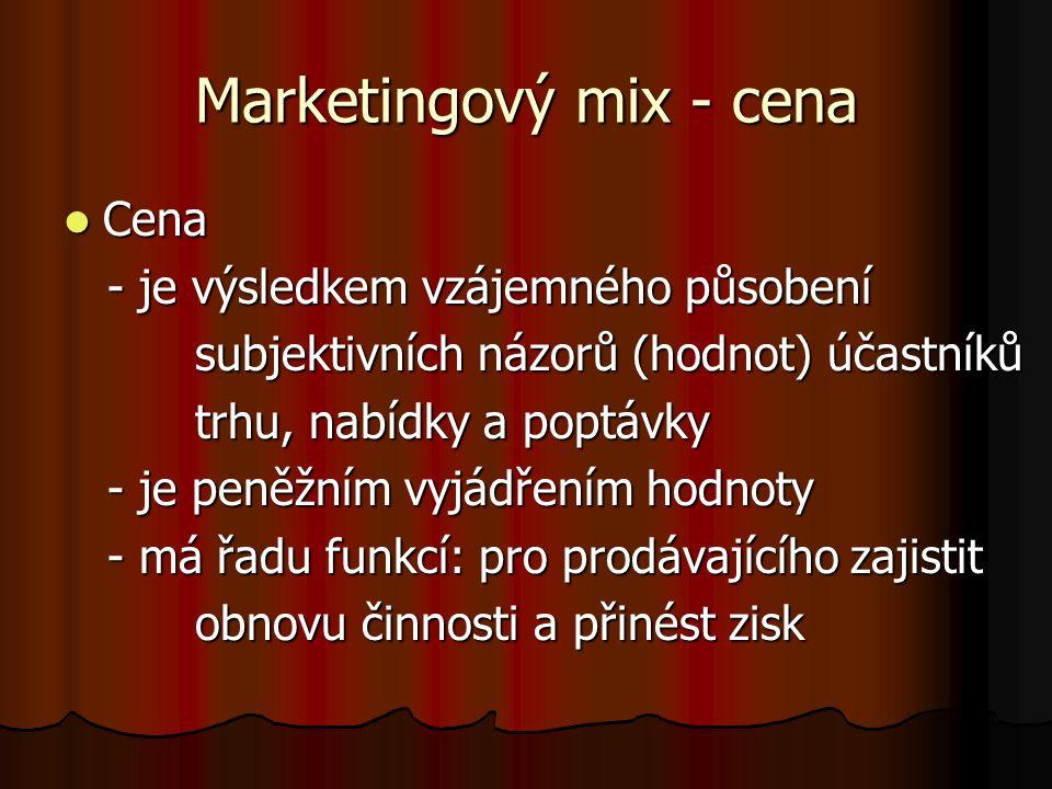 Marketingový mix - cena Cena Cena - je výsledkem vzájemného působení - je výsledkem vzájemného působení subjektivních názorů (hodnot) účastníků subjektivních názorů (hodnot) účastníků trhu, nabídky a poptávky trhu, nabídky a poptávky - je peněžním vyjádřením hodnoty - je peněžním vyjádřením hodnoty - má řadu funkcí: pro prodávajícího zajistit - má řadu funkcí: pro prodávajícího zajistit obnovu činnosti a přinést zisk obnovu činnosti a přinést zisk