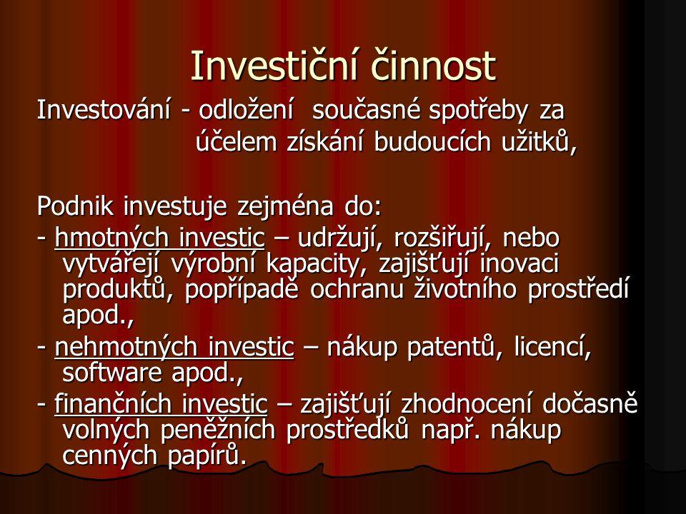 Investiční činnost Investování - odložení současné spotřeby za účelem získání budoucích užitků, účelem získání budoucích užitků, Podnik investuje zejména do: - hmotných investic – udržují, rozšiřují, nebo vytvářejí výrobní kapacity, zajišťují inovaci produktů, popřípadě ochranu životního prostředí apod., - nehmotných investic – nákup patentů, licencí, software apod., - finančních investic – zajišťují zhodnocení dočasně volných peněžních prostředků např.