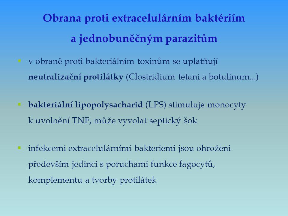  v obraně proti bakteriálním toxinům se uplatňují neutralizační protilátky (Clostridium tetani a botulinum...)  bakteriální lipopolysacharid (LPS) s