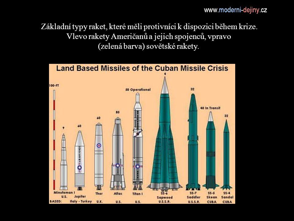 Základní typy raket, které měli protivníci k dispozici během krize.