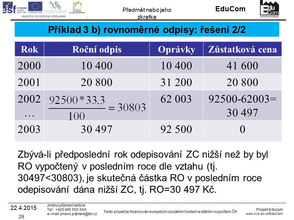INVESTICE DO ROZVOJE VZDĚLÁVÁNÍ EduCom Projekt Educom www.kvs.tul.cz/EduCom/ Tento projekt je financován evropským sociálním fondem a státním rozpočtem ČR Předmět nebo jeho zkratka Jméno příjmení lektora Tel.: +420 485 35X XXX e–mail: jmeno.prijmeni@tul.cz Příklad 3 b) rovnoměrné odpisy: řešení 2/2 RokRoční odpisOprávkyZůstatková cena 200010 400 41 600 200120 80031 20020 800 2002 … 62 00392500-62003= 30 497 200330 49792 5000 22.4.2015 29 Zbývá-li předposlední rok odepisování ZC nižší než by byl RO vypočtený v posledním roce dle vztahu (tj.