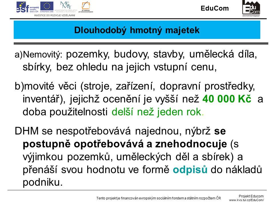 EduCom Projekt Educom www.kvs.tul.cz/EduCom/ Tento projekt je financován evropským sociálním fondem a státním rozpočtem ČR Koeficienty pro zrychlené odpisování Odpisová skupina Koeficienty pro zrychlené odpisování K0K0 K1K1 KZKZ 1343 2565 3101110 4202120 5303130 6505150