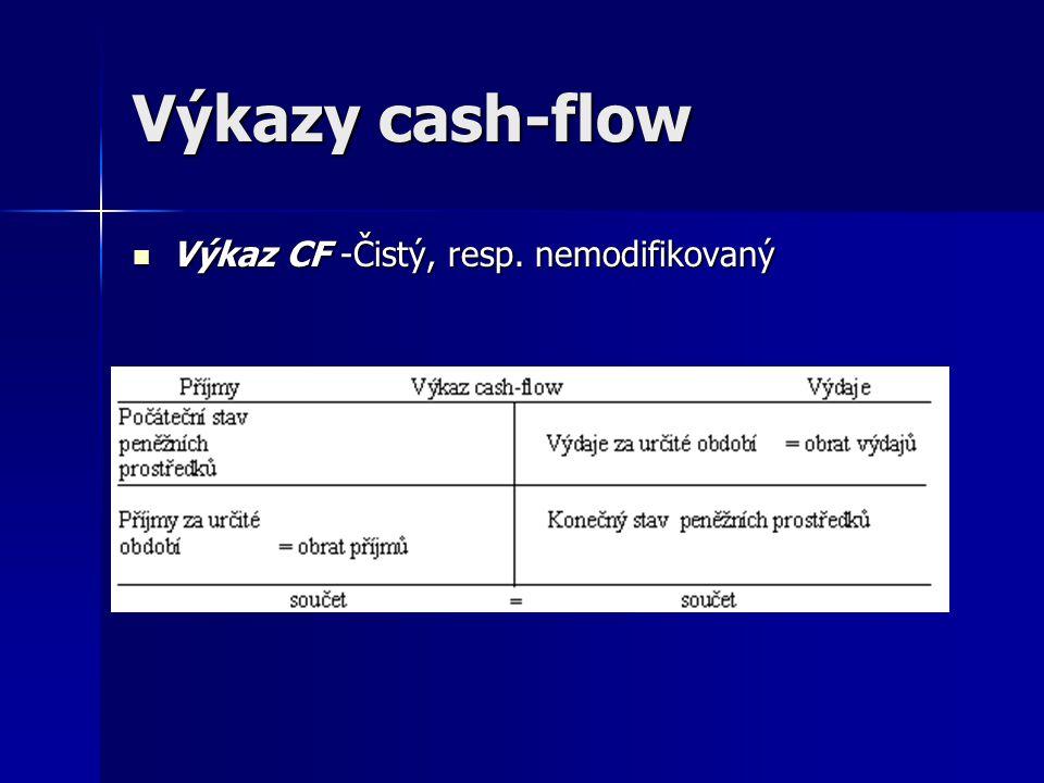 Výkazy cash-flow Výkaz CF -Čistý, resp. nemodifikovaný Výkaz CF -Čistý, resp. nemodifikovaný