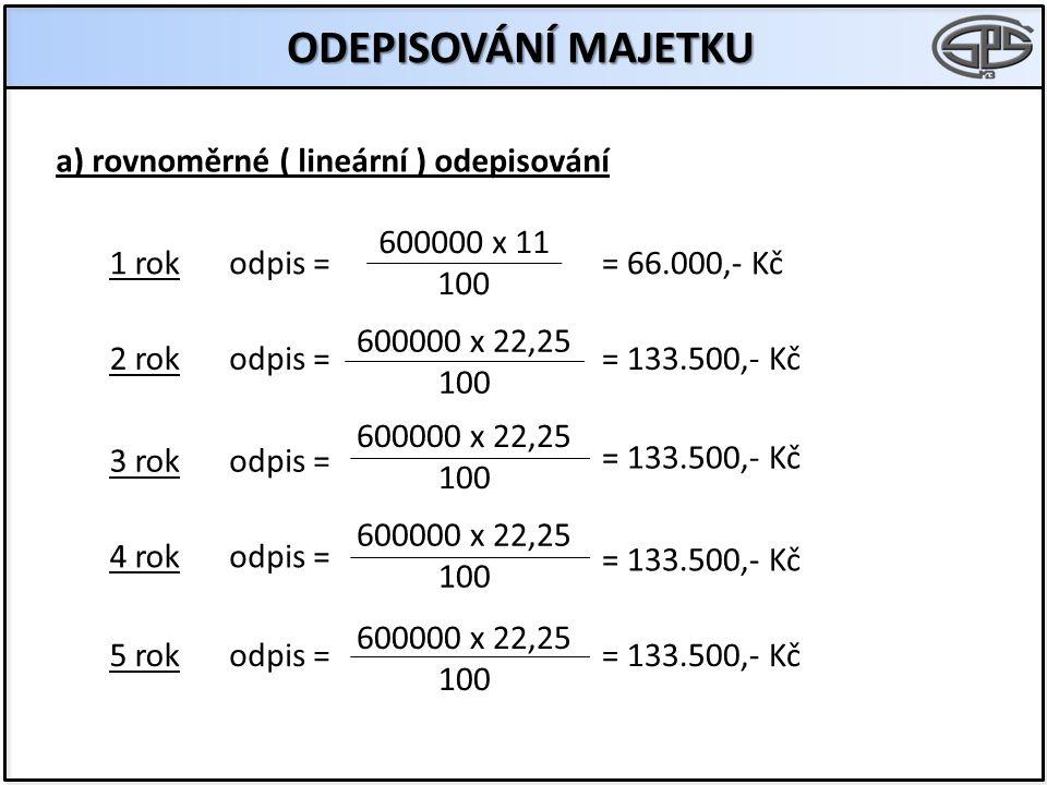 ODEPISOVÁNÍ MAJETKU b) zrychlené odepisování odpis = 600000 5 2 x 480000 6 - 1 2 x 288000 6 - 2 2 x 144000 6 - 3 2 x 48000 6 - 4 odpis = 1 rok 2 rok 3 rok 4 rok 5 rok = 120.000,- Kč ZC = 480.000,- = 192.000,- Kč ZC = 288.000,- = 144.000,- Kč ZC = 144.000,- = 96.000,- Kč ZC = 48.000,- = 48.000,- Kč ZC = 0