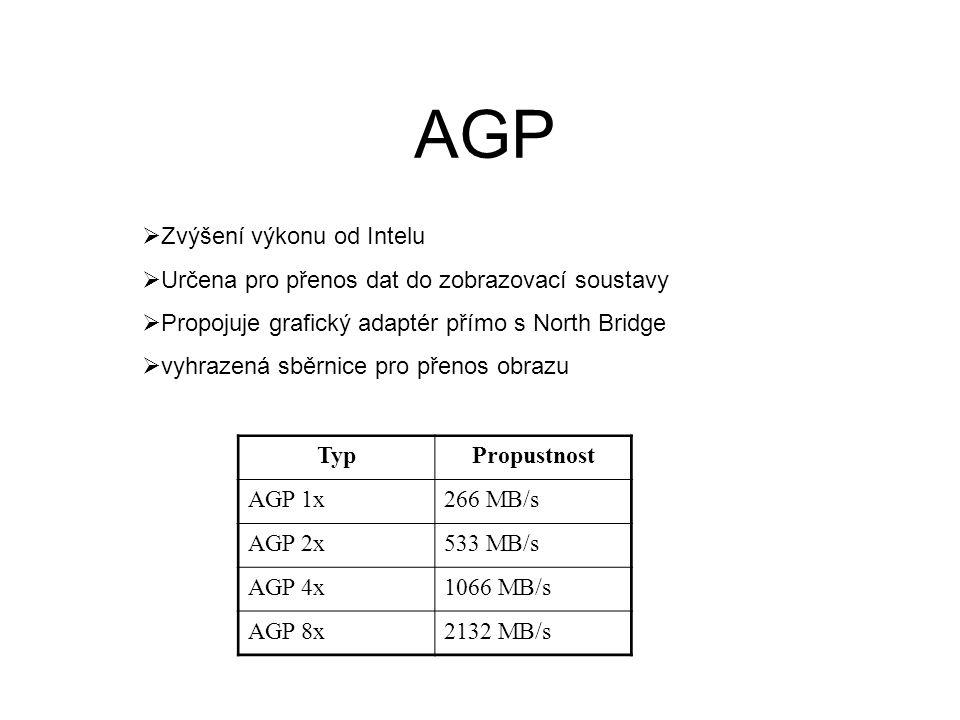 AGP TypPropustnost AGP 1x266 MB/s AGP 2x533 MB/s AGP 4x1066 MB/s AGP 8x2132 MB/s  Zvýšení výkonu od Intelu  Určena pro přenos dat do zobrazovací soustavy  Propojuje grafický adaptér přímo s North Bridge  vyhrazená sběrnice pro přenos obrazu
