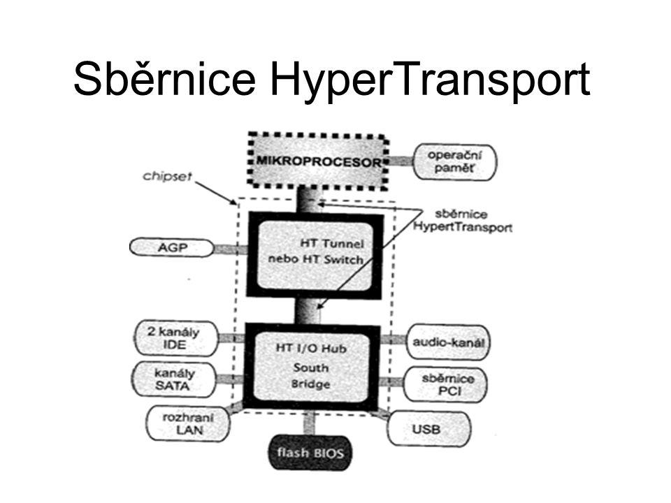 Obr..1: Přenos dat prostřednictvím sériového portu