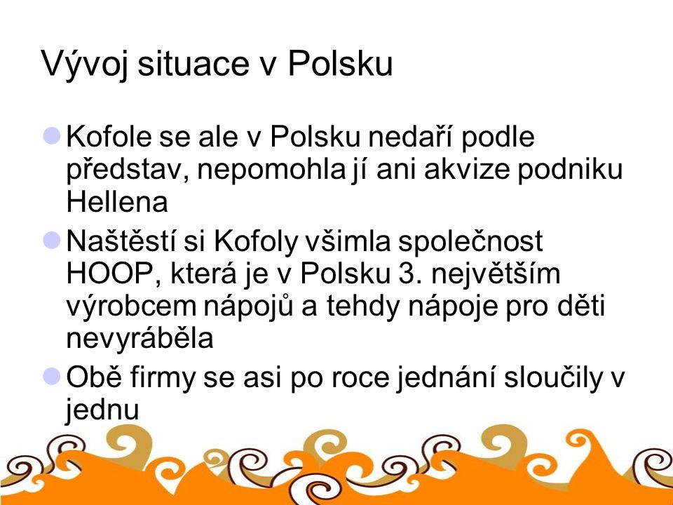 Vývoj situace v Polsku Kofole se ale v Polsku nedaří podle představ, nepomohla jí ani akvize podniku Hellena Naštěstí si Kofoly všimla společnost HOOP