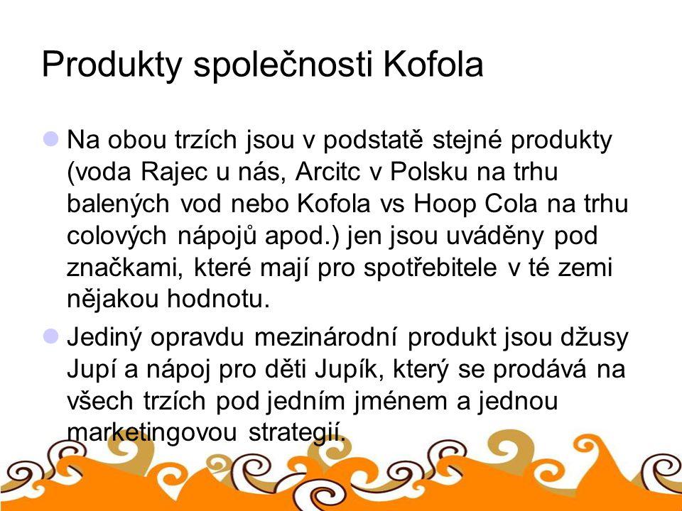 Produkty společnosti Kofola Na obou trzích jsou v podstatě stejné produkty (voda Rajec u nás, Arcitc v Polsku na trhu balených vod nebo Kofola vs Hoop