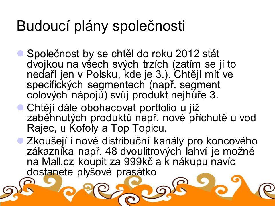Budoucí plány společnosti Společnost by se chtěl do roku 2012 stát dvojkou na všech svých trzích (zatím se jí to nedaří jen v Polsku, kde je 3.). Chtě