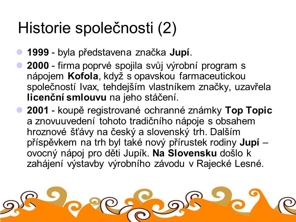 Historie společnosti (2) 1999 - byla představena značka Jupí. 2000 - firma poprvé spojila svůj výrobní program s nápojem Kofola, když s opavskou farma