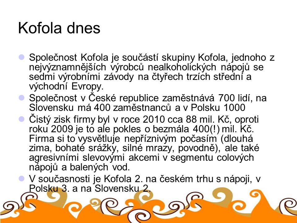 Kofola dnes Společnost Kofola je součástí skupiny Kofola, jednoho z nejvýznamnějších výrobců nealkoholických nápojů se sedmi výrobními závody na čtyře