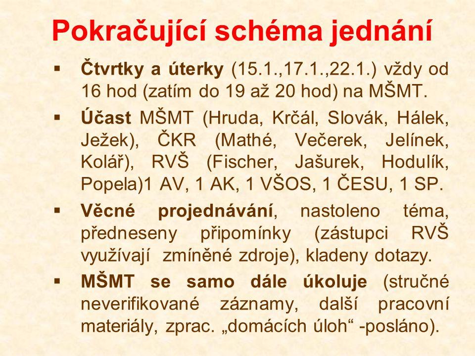 Pokračující schéma jednání  Čtvrtky a úterky (15.1.,17.1.,22.1.) vždy od 16 hod (zatím do 19 až 20 hod) na MŠMT.