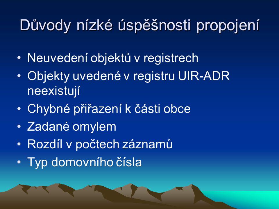 Důvody nízké úspěšnosti propojení Neuvedení objektů v registrech Objekty uvedené v registru UIR-ADR neexistují Chybné přiřazení k části obce Zadané om