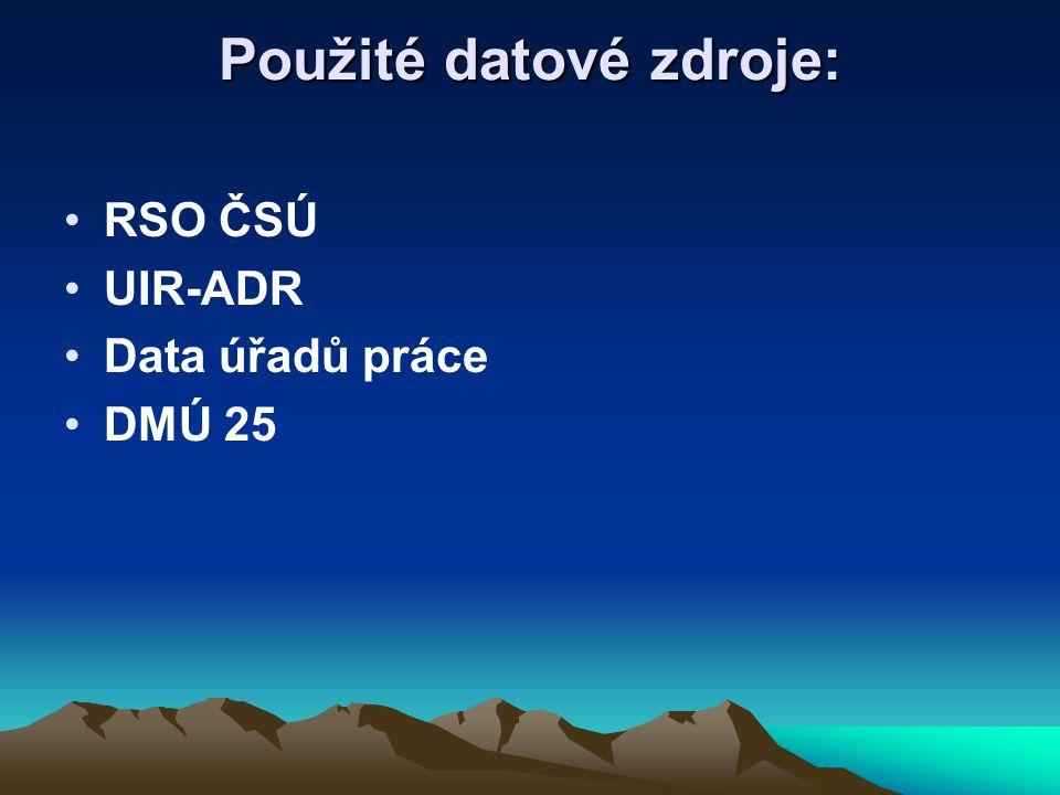 Použité datové zdroje: RSO ČSÚ UIR-ADR Data úřadů práce DMÚ 25