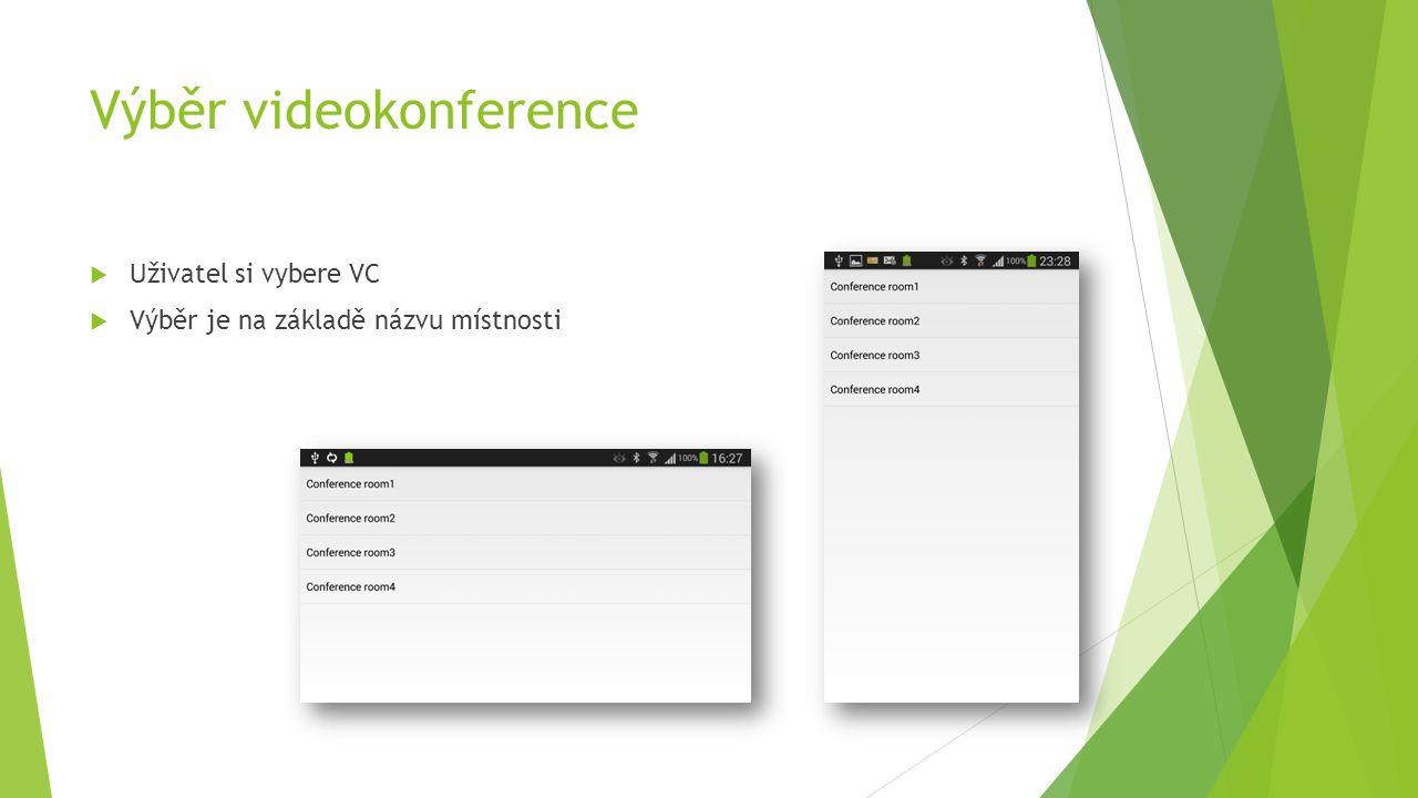 Výběr videokonference  Uživatel si vybere VC  Výběr je na základě názvu místnosti