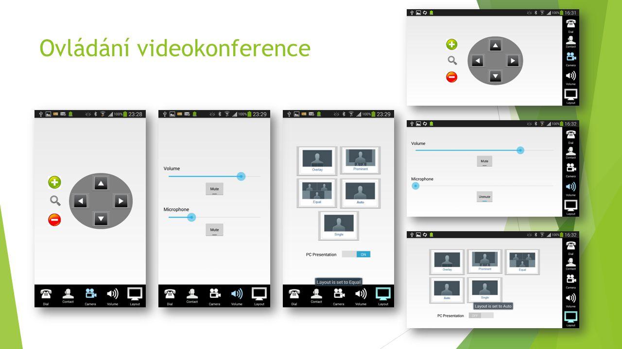 Ovládání videokonference