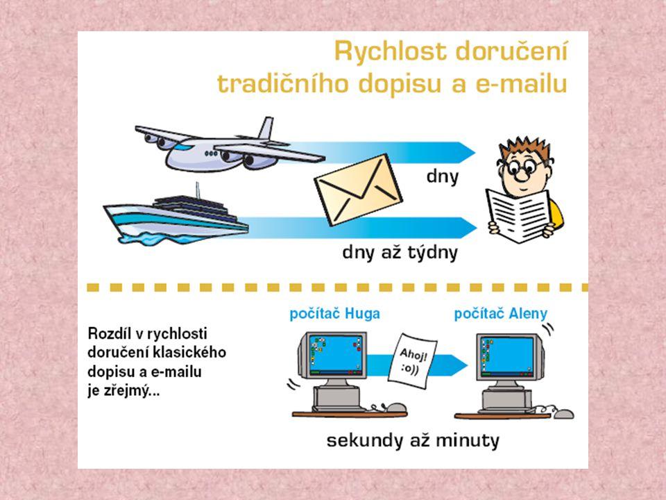 Výhody e-mailu Rychlost Spolehlivost Je to levné Může obsahovat přílohy