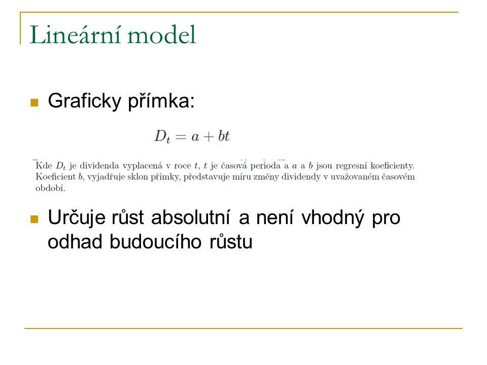 Lineární model Graficky přímka: Určuje růst absolutní a není vhodný pro odhad budoucího růstu