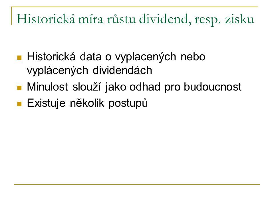 Historická míra růstu dividend, resp.