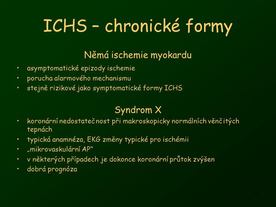 """12 ICHS – chronické formy Němá ischemie myokardu asymptomatické epizody ischemie porucha alarmového mechanismu stejně rizikové jako symptomatické formy ICHS Syndrom X koronární nedostatečnost při makroskopicky normálních věnčitých tepnách typická anamnéza, EKG změny typické pro ischémii """"mikrovaskulární AP v některých případech je dokonce koronární průtok zvýšen dobrá prognóza"""