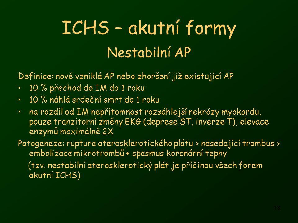 13 ICHS – akutní formy Nestabilní AP Definice: nově vzniklá AP nebo zhoršení již existující AP 10 % přechod do IM do 1 roku 10 % náhlá srdeční smrt do 1 roku na rozdíl od IM nepřítomnost rozsáhlejší nekrózy myokardu, pouze tranzitorní změny EKG (deprese ST, inverze T), elevace enzymů maximálně 2X Patogeneze: ruptura aterosklerotického plátu > nasedající trombus > embolizace mikrotrombů + spasmus koronární tepny (tzv.