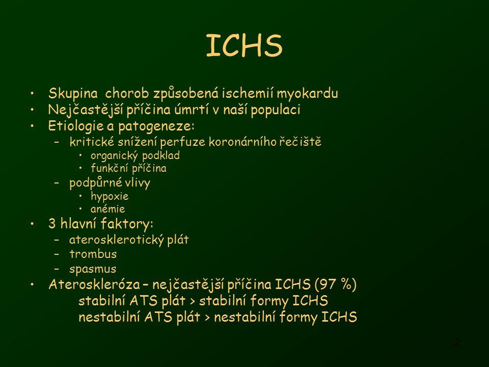 2 ICHS Skupina chorob způsobená ischemií myokardu Nejčastější příčina úmrtí v naší populaci Etiologie a patogeneze: –kritické snížení perfuze koronárního řečiště organický podklad funkční příčina –podpůrné vlivy hypoxie anémie 3 hlavní faktory: –aterosklerotický plát –trombus –spasmus Ateroskleróza – nejčastější příčina ICHS (97 %) stabilní ATS plát > stabilní formy ICHS nestabilní ATS plát > nestabilní formy ICHS