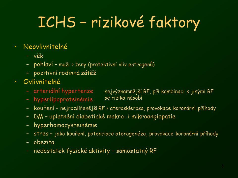 4 ICHS - klasifikace Akutní (nestabilní formy) –nestabilní angina pectoris (AP) –akutní infarkt myokardu Q infarkt non-Q infarkt –náhlá koronární smrt Chronické (stabilizované formy) –AP –variantní AP –němá ischemie myokardu –syndrom X –ICHS manifestovaná srdeční nedostatečností –ICHS manifestovaná arytmiemi